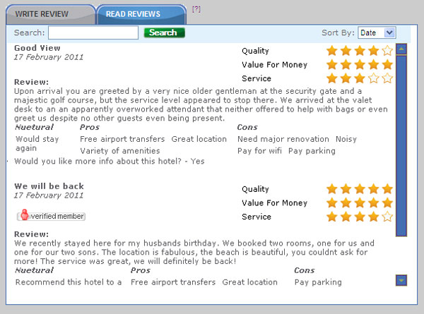 Hotel Reviews by TripExpert